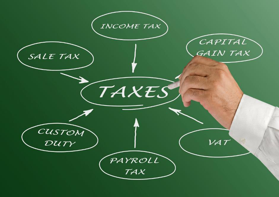 Types of taxes - indirect taxes in India Max Life Insurance